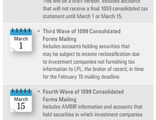 2019 Mailings & Important Dates